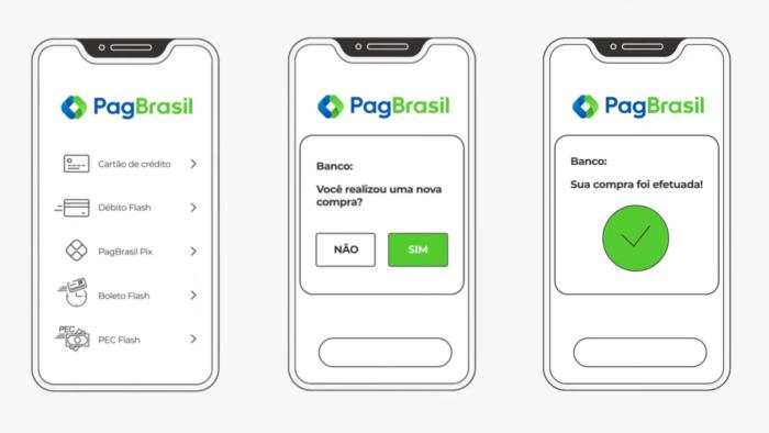 Representação do funcionamento do Débito Flash em um smartphone (Imagem: Divulgação/ PagBrasil)