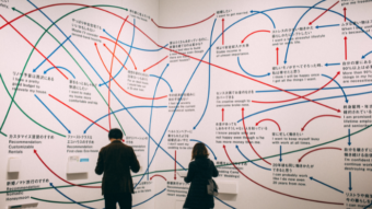 Como fazer um mapa mental no Canva