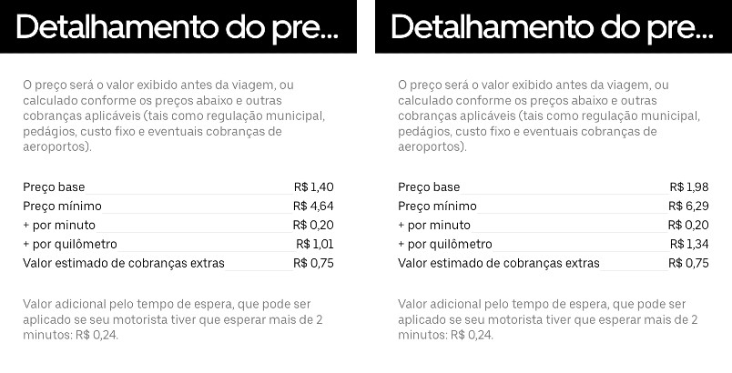 Detalhamento dos preços do Uber Flash Moto (à esquerda) e do Uber Flash (à direita)